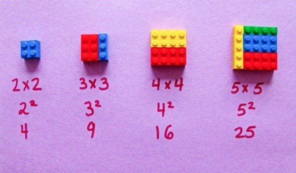 Learning with Lego–How to Use LEGO To Explain Math To Children