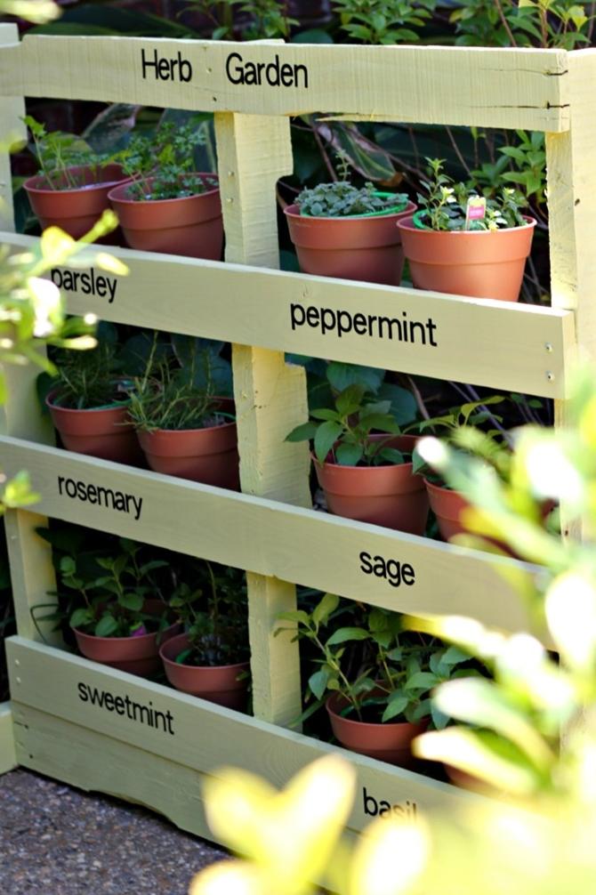 Herb Garden From A Pallet-Pallet Gardening Ideas-DIYHowto Create A Pallet Garden