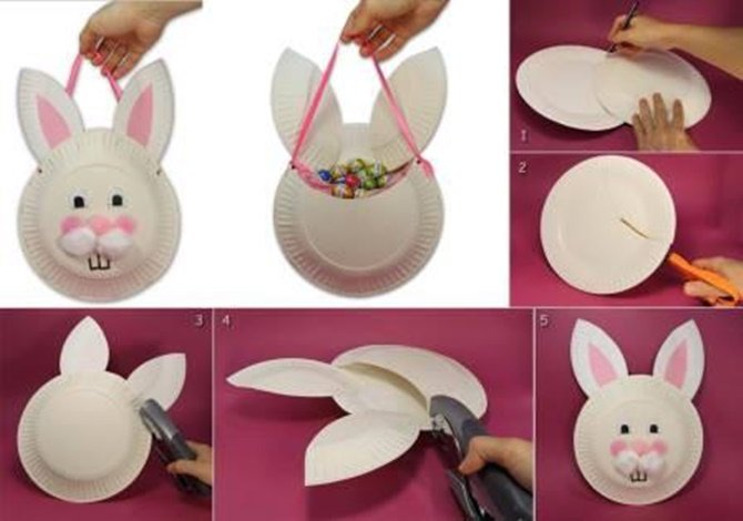 5 diy easter bunny gift ideas for toddlers diy paper plate bunny basket easter bunny gift ideas negle Gallery