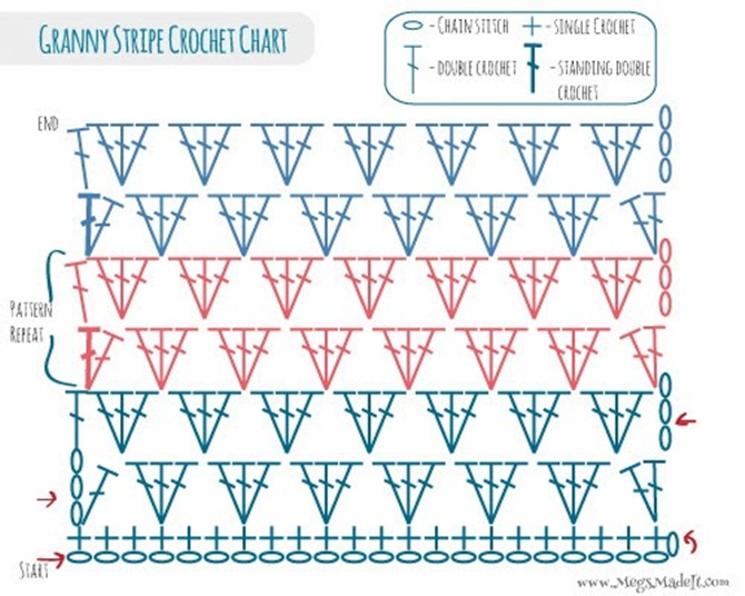 Crochet Granny Stripe Stitch Diagram Free Pattern and Instruction - Video