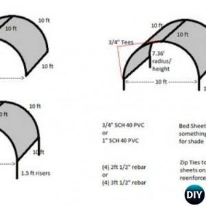 DIY Outdoor Suntracking PVC Canopy Diagram